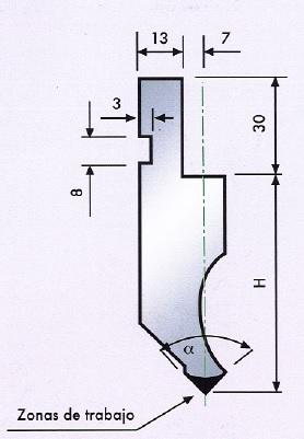 AmarrePromecam
