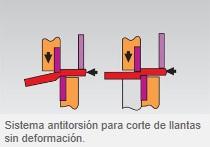 BENDICROP-50_SistemaAntitorsion