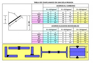 CevisaCHP12_Tabla