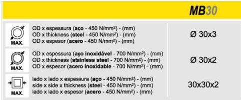 Tabla de capacidades conformadora de extremos MB 30-1