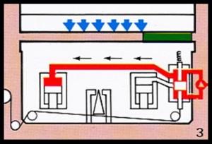 Sistema de paralelismo hidráulico Mebusa-Promecam