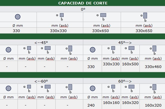 PEGASUS XL_tabla de capacidades
