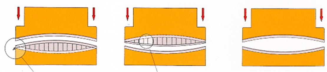 PlegadoraHidraulicaLoire3000x90_SistemaCompensacion