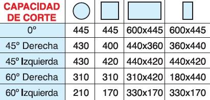 SierraCintaMG-HU440-600SA_CapacidadCorte